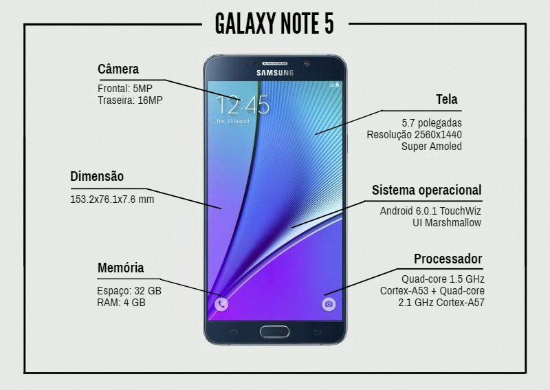 Smartphone Galaxy Note 5: Detalhes